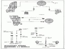 captivating 89 jeep cherokee wiring diagram contemporary wiring