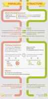 Intensive And Reflexive Pronouns Worksheet 206 Best English Grammar Images On Pinterest English Grammar