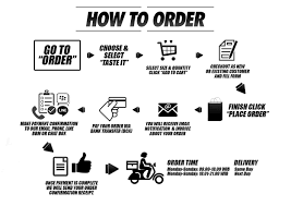how to how to order gelatoparadise