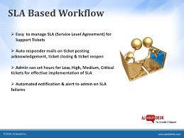 Help Desk Service Level Agreement Aj Help Desk Hosted Helpdesk System