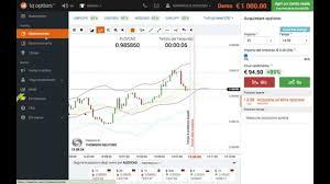 iq option tutorial italiano broker opzioni binarie demo tradestation equity commission