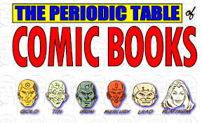 Periodic Table Mercury A Great Periodic Table Of Comic Books Educational Technology And