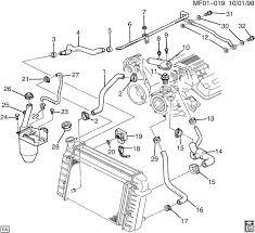 radiator gbodyforum u002778 u002788 general motors a g body community