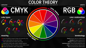 best images of human energy chart body clock chakra system idolza