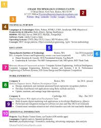 sle php developer resume entry level web developer resume exles exles of resumes