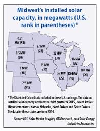 solar power in the midwest state laws and incentives