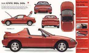 honda del sol 1992 1994 1995 crx service manual workshop