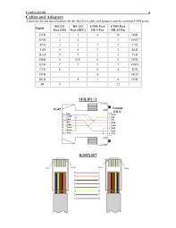 rj45 rj11 wiring diagram wiring diagram shrutiradio