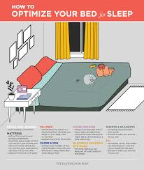 design your bedroom for a good night sleep
