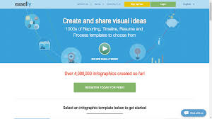 Create Infographic Resume Online by 9 Creative Resources To Design Infographics Iconscout An Icon