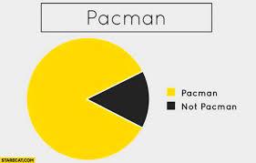 Pacman Memes - pacman memes starecat com