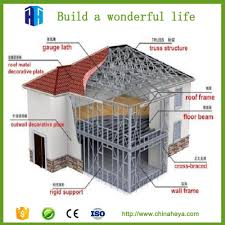 heya superior quality ready made prefab steel villa house for sale