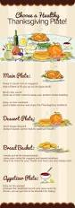 have a good thanksgiving choose a healthy thanksgiving plate visual ly