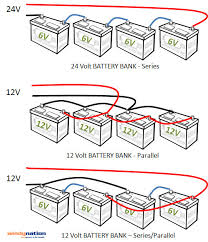 how configure battery bank web