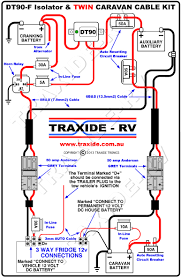 solar panel wiring diagram caravan solar panel kit and ideas