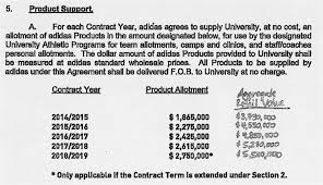 comparing apparel and licensing contracts in college sports