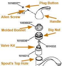 kohler kitchen faucet parts diagram kohler kitchen faucet forte repair fresh kohler kitchen faucet