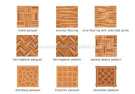 hardwood floor patterns 1000 images about floors on