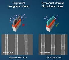 asml semiconductor manufacturing u0026 design community
