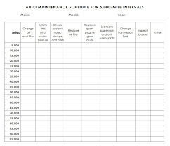 2008 ford f150 maintenance schedule 664 best car maintenance tips images on software