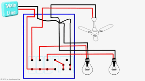 great switchboard wiring diagram wiring of the distribution board