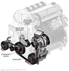 toyota corolla alternator replacement toyota corolla serpentine belt replacement cost estimate