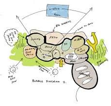 image result for bubble diagrams houses concept sketches