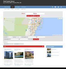 wordpress real estate directory