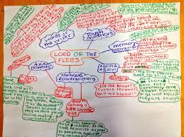 lord of the flies themes and messages lord of the flies how does golding present the island college paper