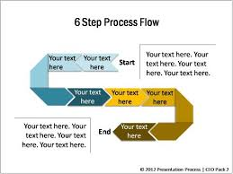 powerpoint circular process from ceo pack 2