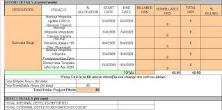 project weekly status report template excel weekly status report excel template fourthwall co