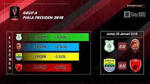 Jadwal Piala Presiden 2018 Inilah Skenario Persib Lolos Ke Perempat Piala Presiden 2018