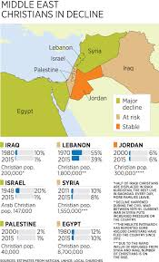 Current Map Of Middle East by Could Christianity Be Facing Extinction In The Middle East