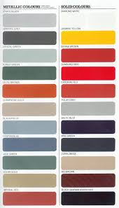ford car paint colours u0026 auto paint codes 1978 79 bronco color