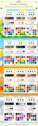 Choosing The Right Hair Color Infographic Heading To A Wedding Spring Summer Autumn