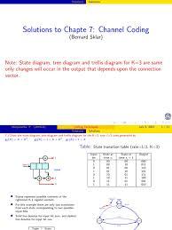 trellis tree diagram convolution codes codingdecoding tree codes