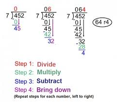 long division math foundations