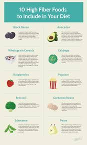 low fiber diet foods liss cardio workout