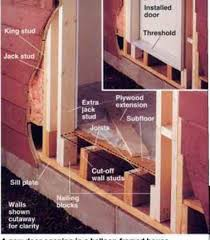 Framing Exterior Door Framing An Exterior Door Opening Home Carpentry