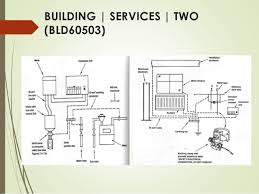 bs 2 electrical installation 2