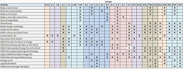 timesheet for resource matrix excel templates excel templates