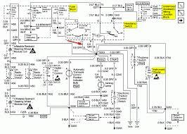 buick lesabre fuse box diagram wiring diagram simonand