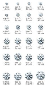 wedding ring sizes uk important you want one of the vvs1 or vvs2 diamonds never go