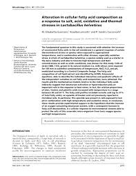 microbiology society journals alteration in cellular fatty acid