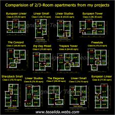 8 Plex Apartment Plans Apartment Plans 30 200 Sqm U0026 Architecture Design Services
