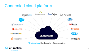 the connected cloud how acumatica u0027s api supports a multicloud