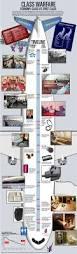 Flight Attendant Jobs In Columbus Ohio 136 Best Aviation Travel Info Tips U0026 Tricks Images On Pinterest