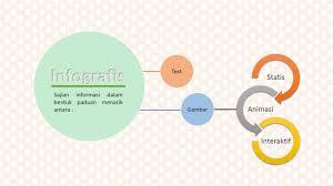 cara membuat infografis dengan powerpoint mengenal infografis youtube