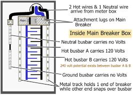 wiring power lugs wire lugs type u2022 googlea4 com
