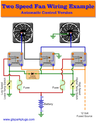 wire diagrams for cars and car wiring diagram with simple pics gif